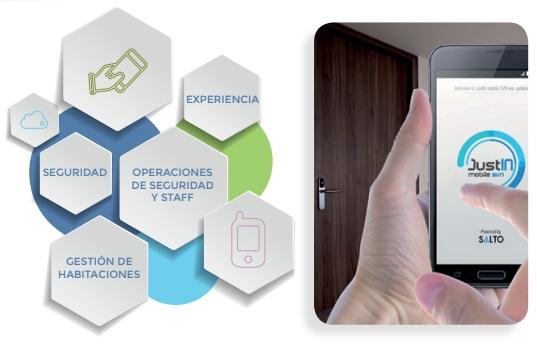 La Tecnología JustIN Mobile - Gastecom
